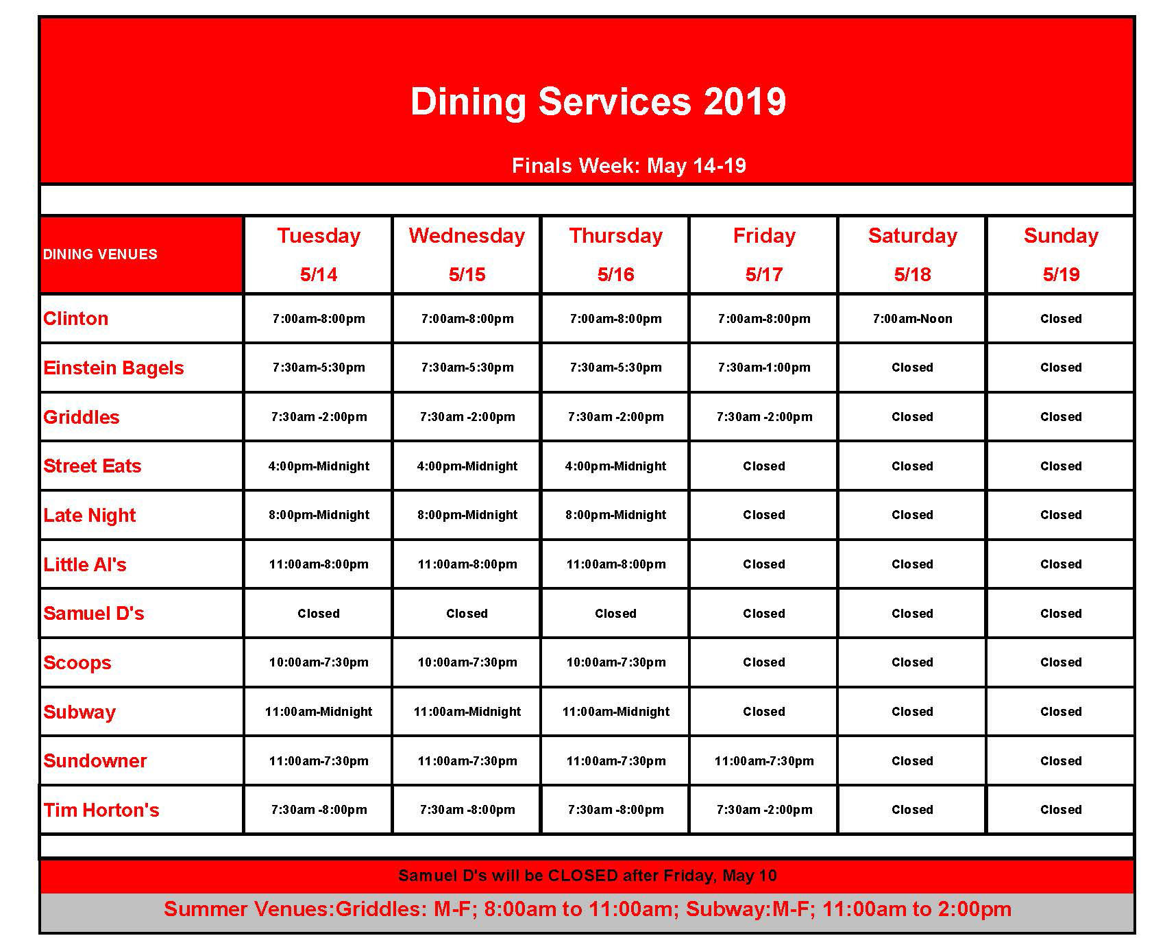 May 2019 Finals Week Dining Services Hours